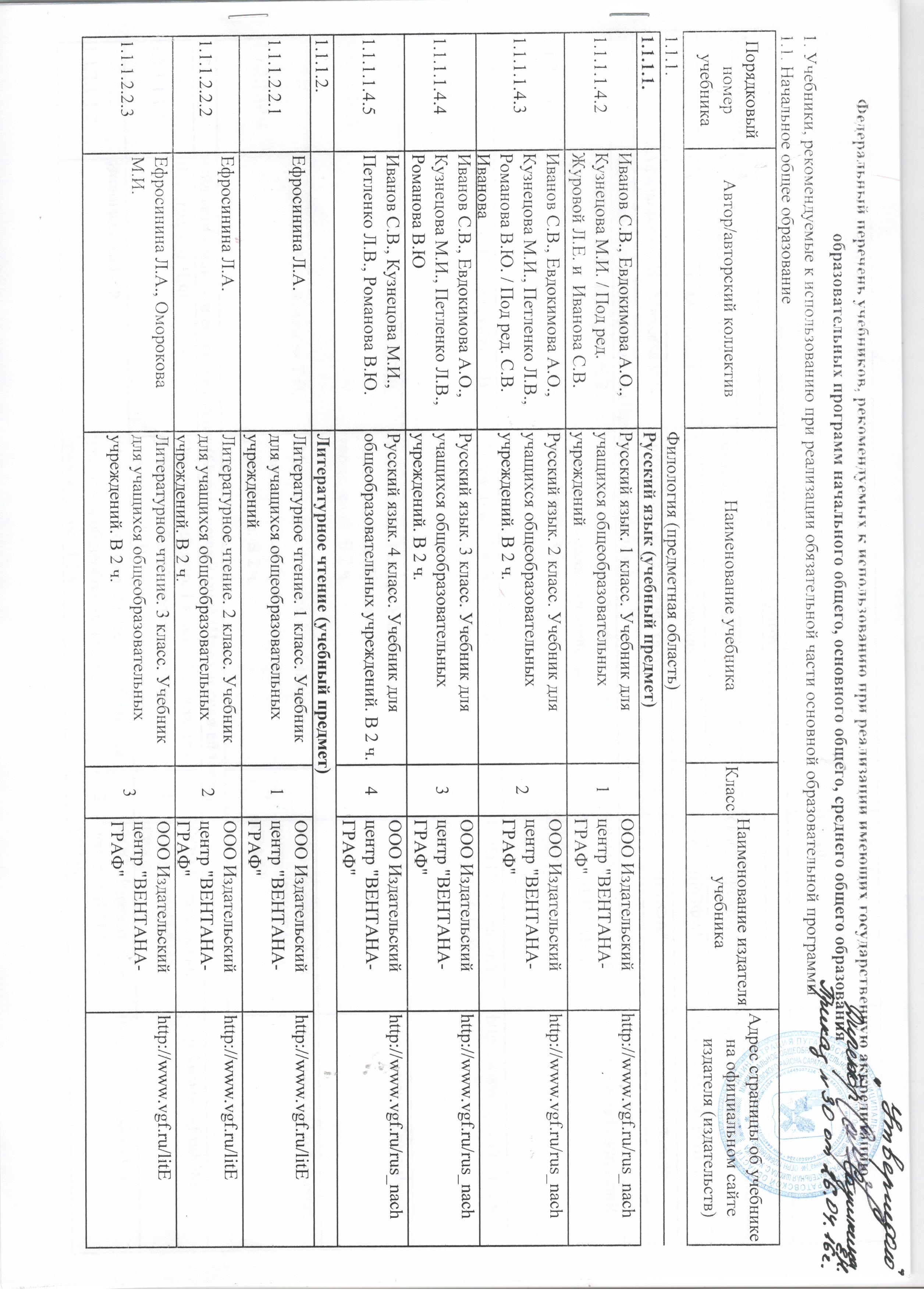 Федеральный перечень учебников на 2011 11 учебный год утвержденный